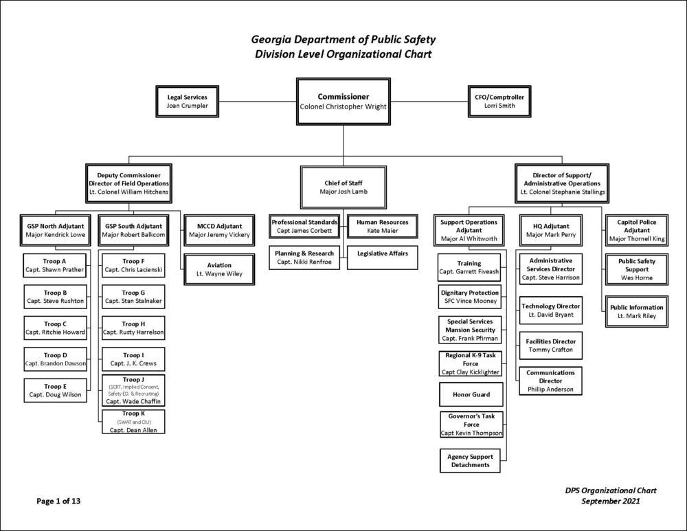 Org. Chart - Sept. 2021